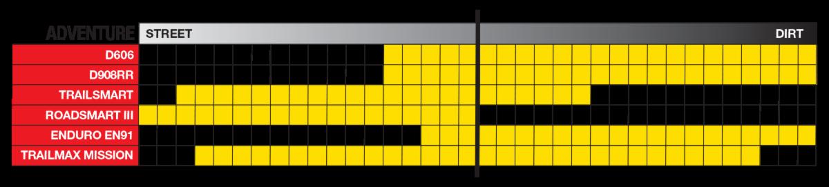 Dunlop_ADV_Tire_Lineup.png
