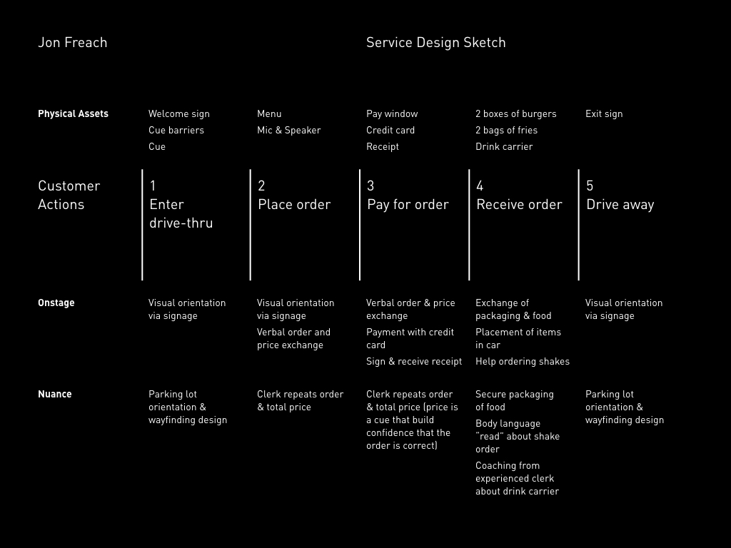 Service_Design_Sketch_jf.004.jpeg