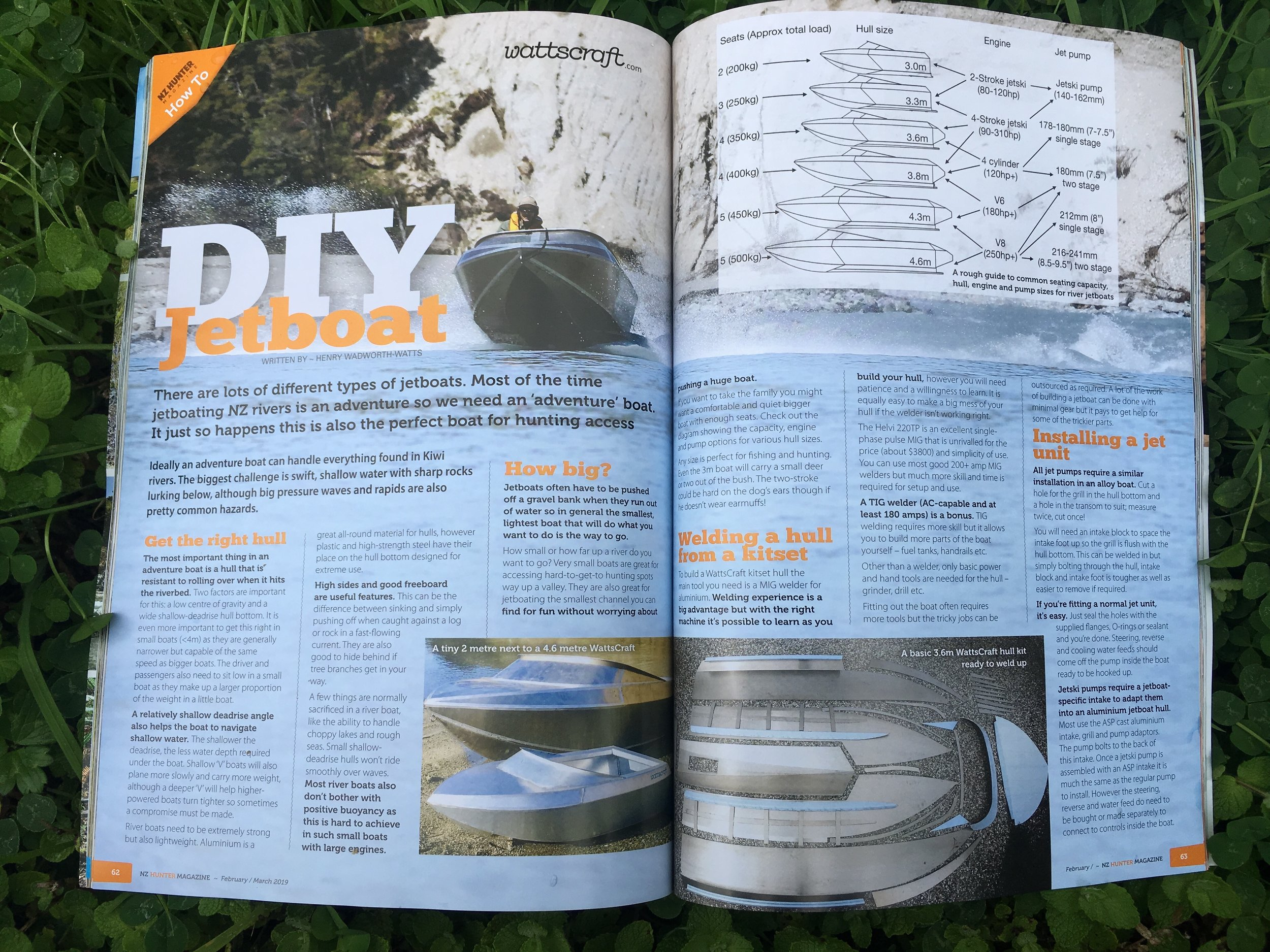 WattsCraft how to article in  NZ Hunter magazine