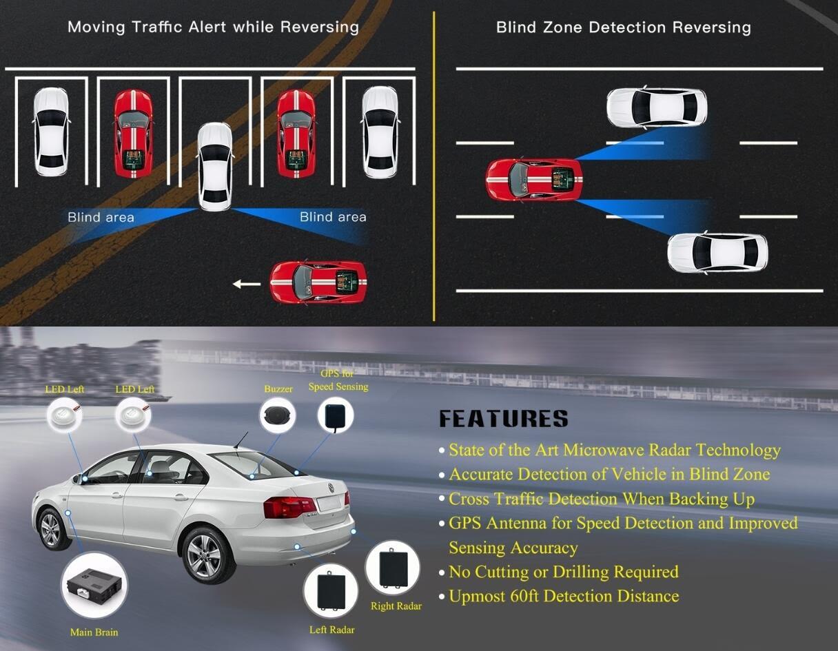 02-BSD Blind Spot Detection System