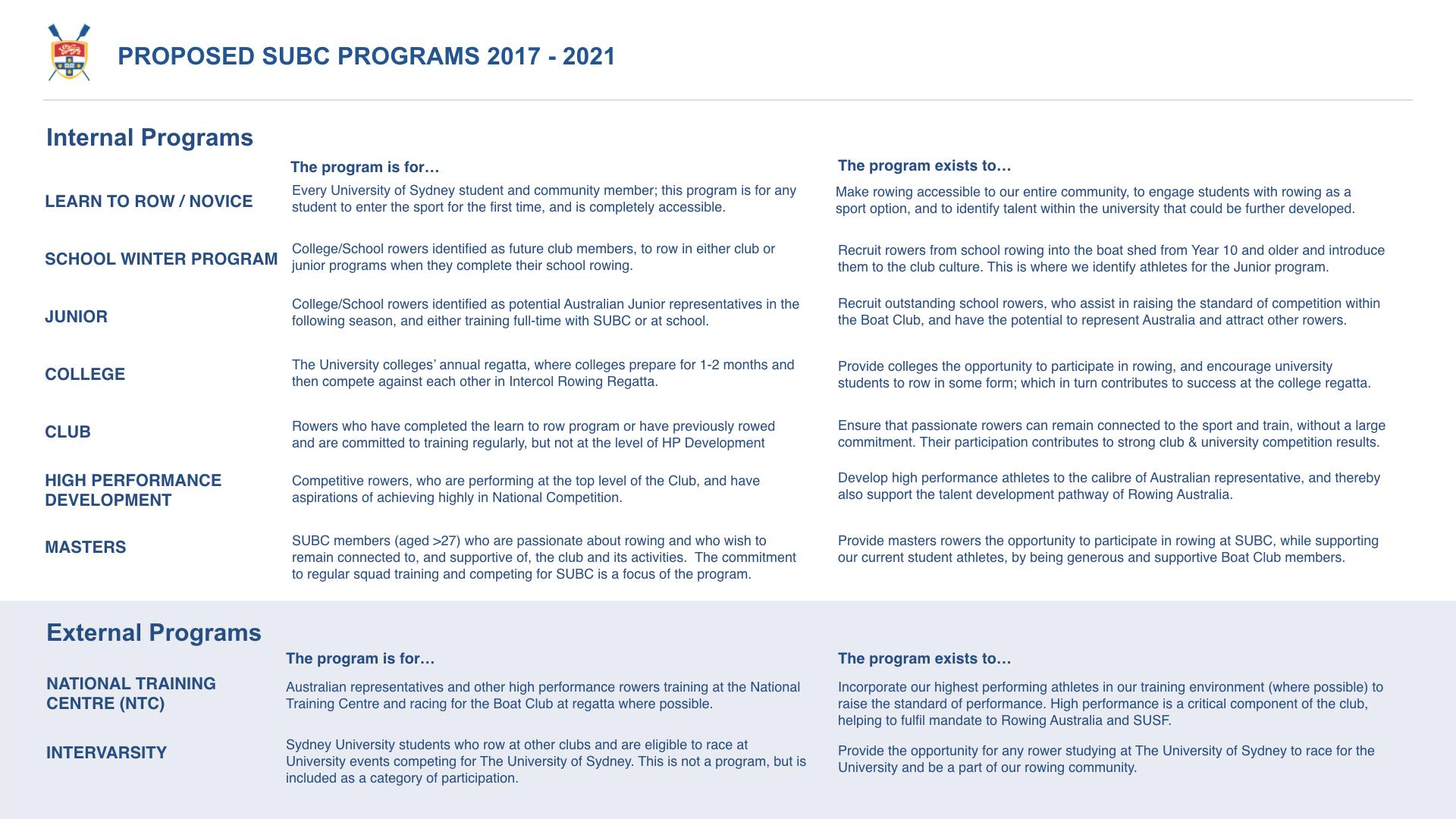 SUBC Strategic Plan 2017 Members Version.012.jpg