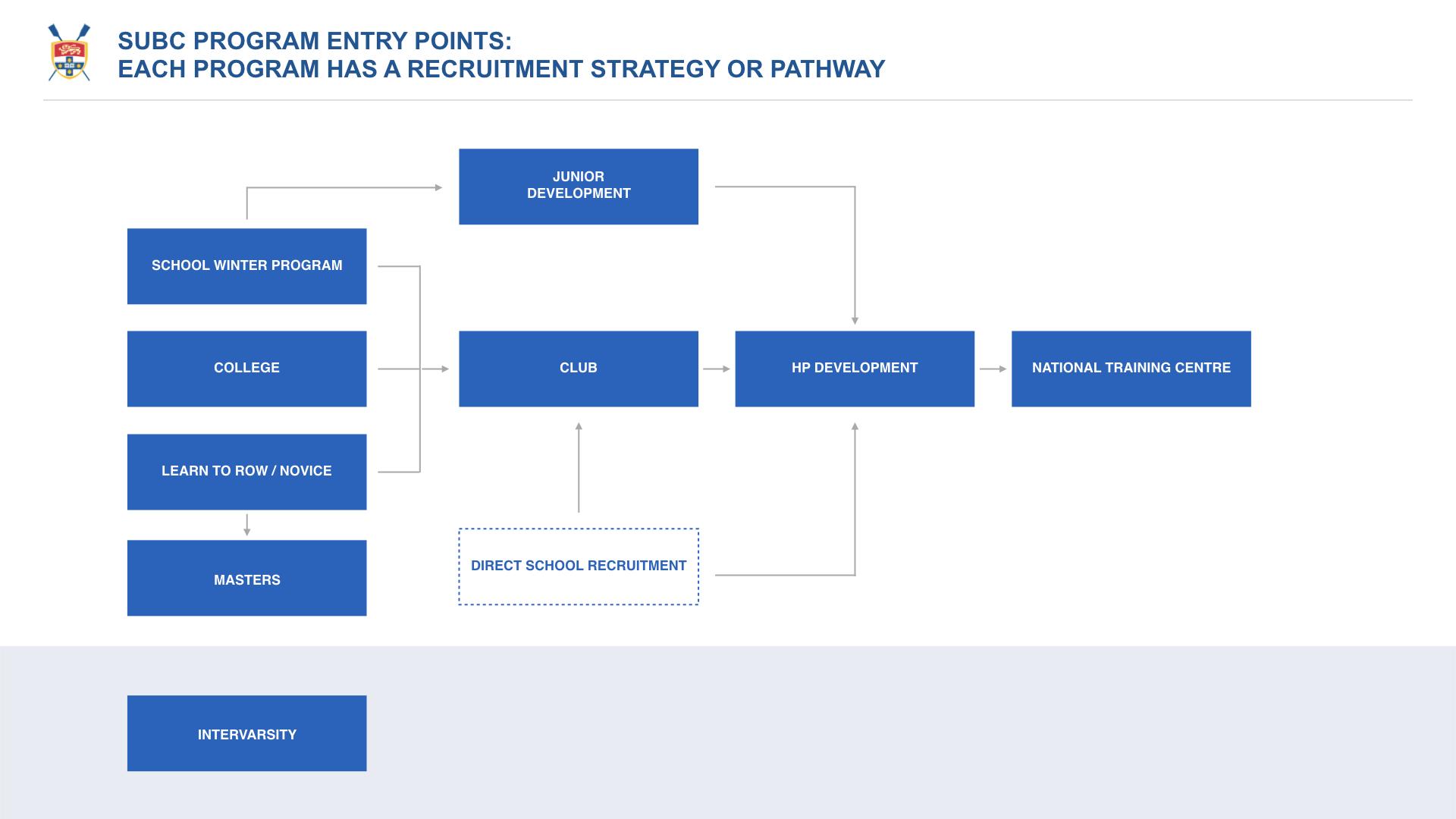 SUBC Strategic Plan 2017 Members Version.013.jpg