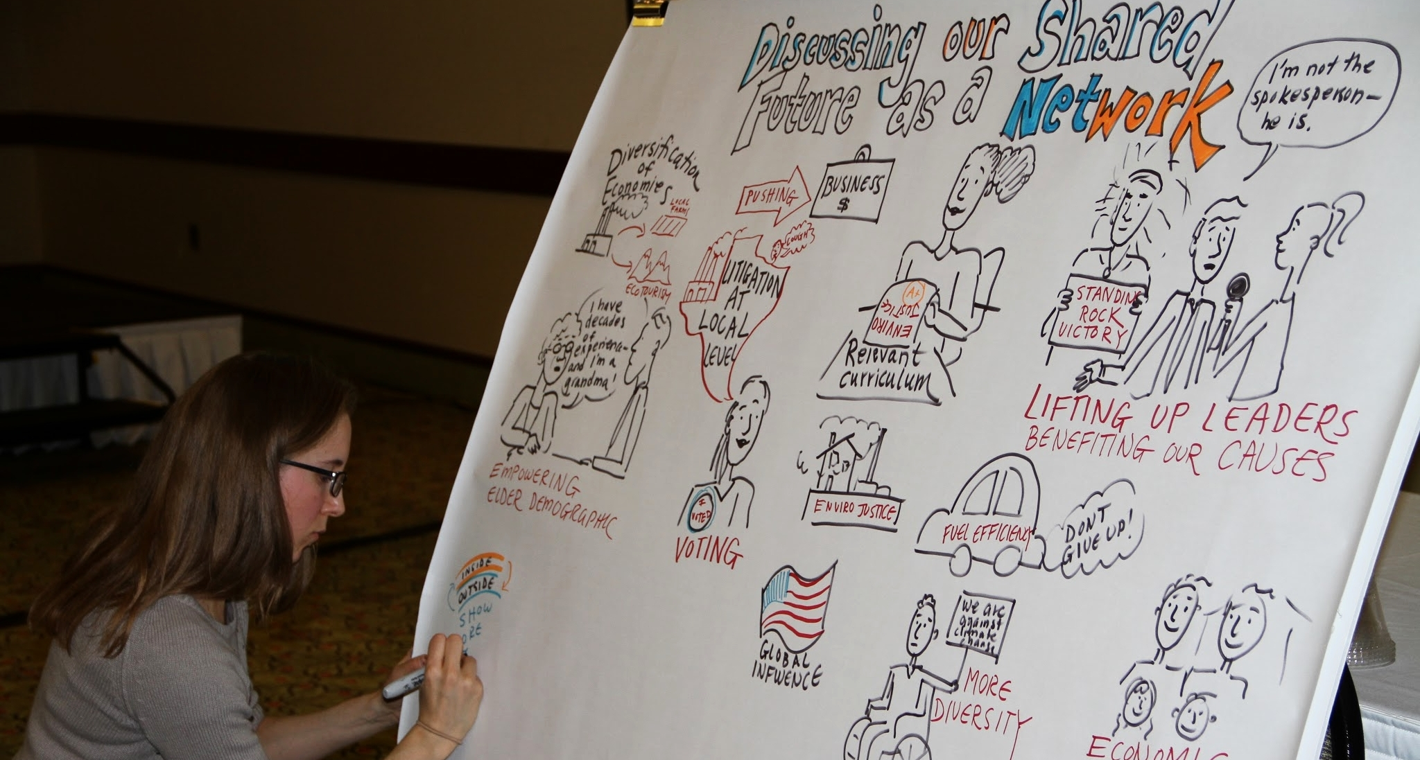 Capturing key points of US Climate Action Network strategy meeting (2016). Photo credit: Marie Risalvato