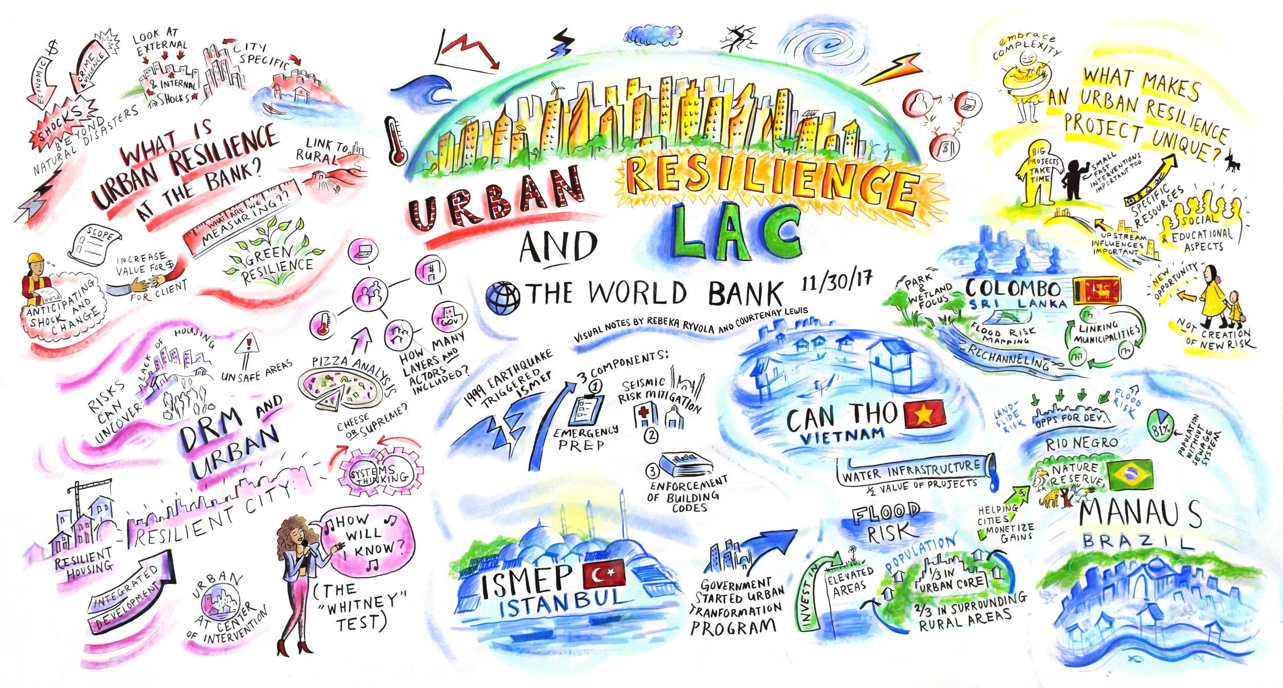 Live visual for the World Bank on urban resilience, with Rebeka Ryvola (2017)