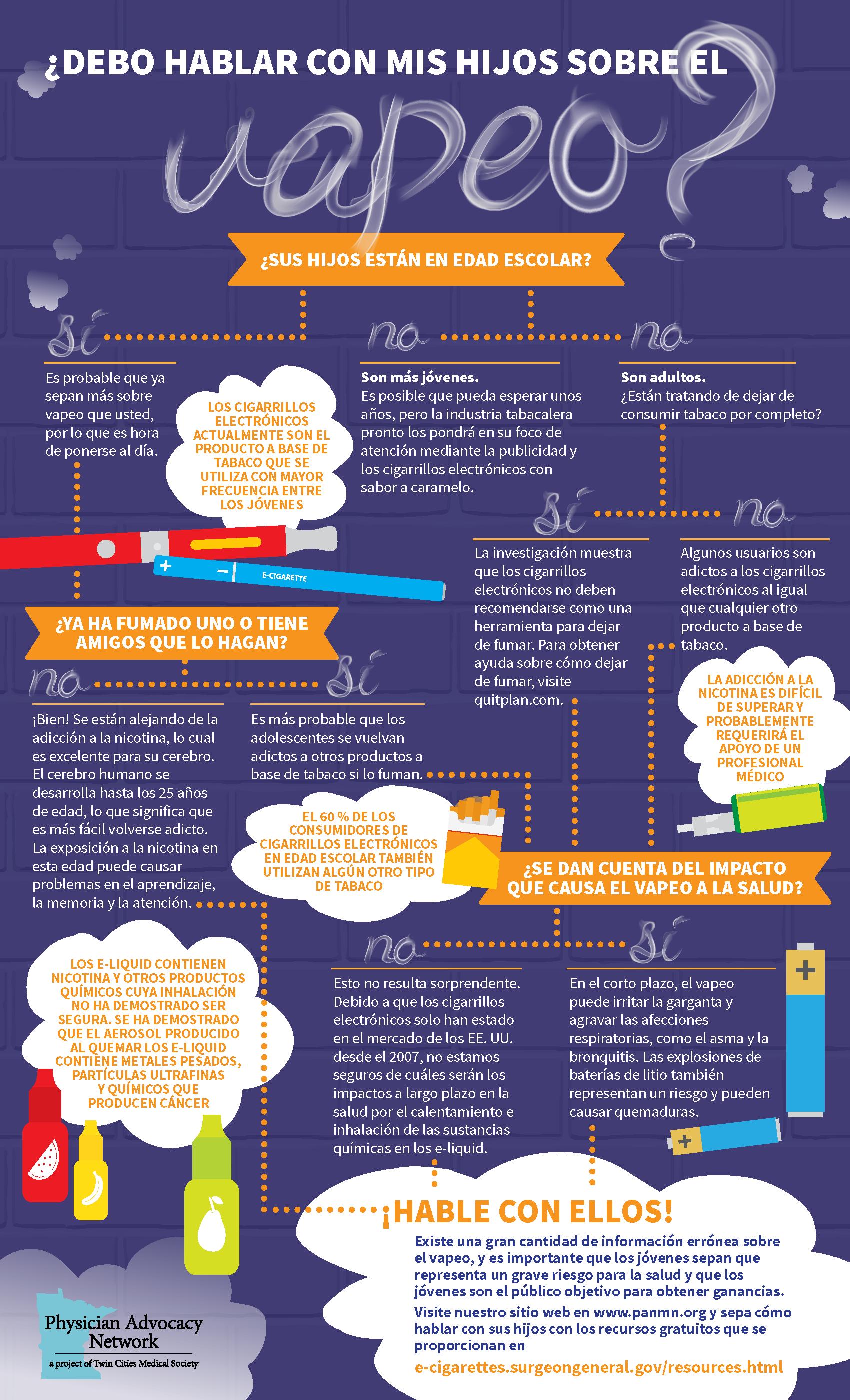 Vaping Infographic - Spanish