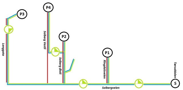 prosjekter-solbergomradet-skedsmo-kommune-plan-og-eiendom.jpg