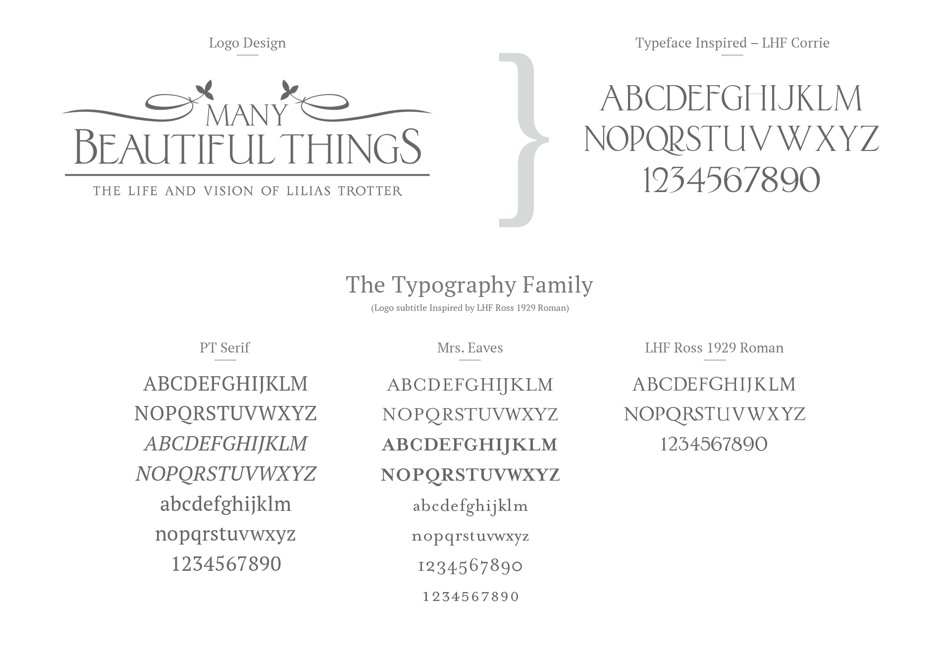 ManyBeautiful Things type spread.png
