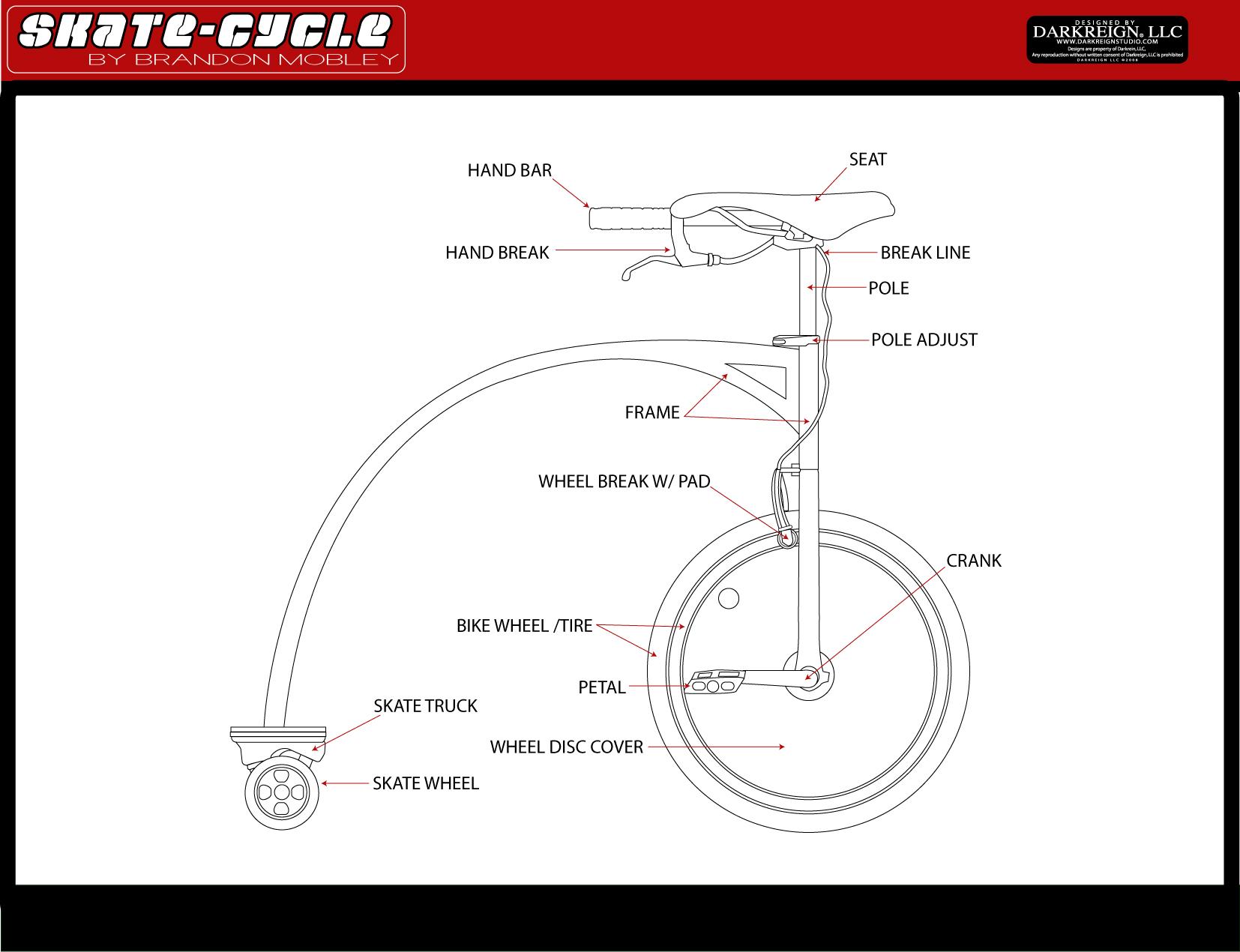 2SKATE-CYCLE IMAGE-BLK&WHT.jpg