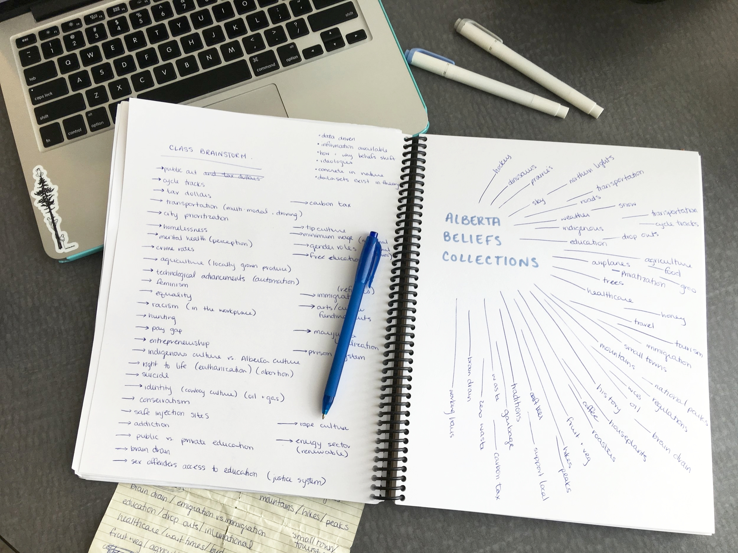 left: class brainstorm | right: individual brainstorm completed beforehand