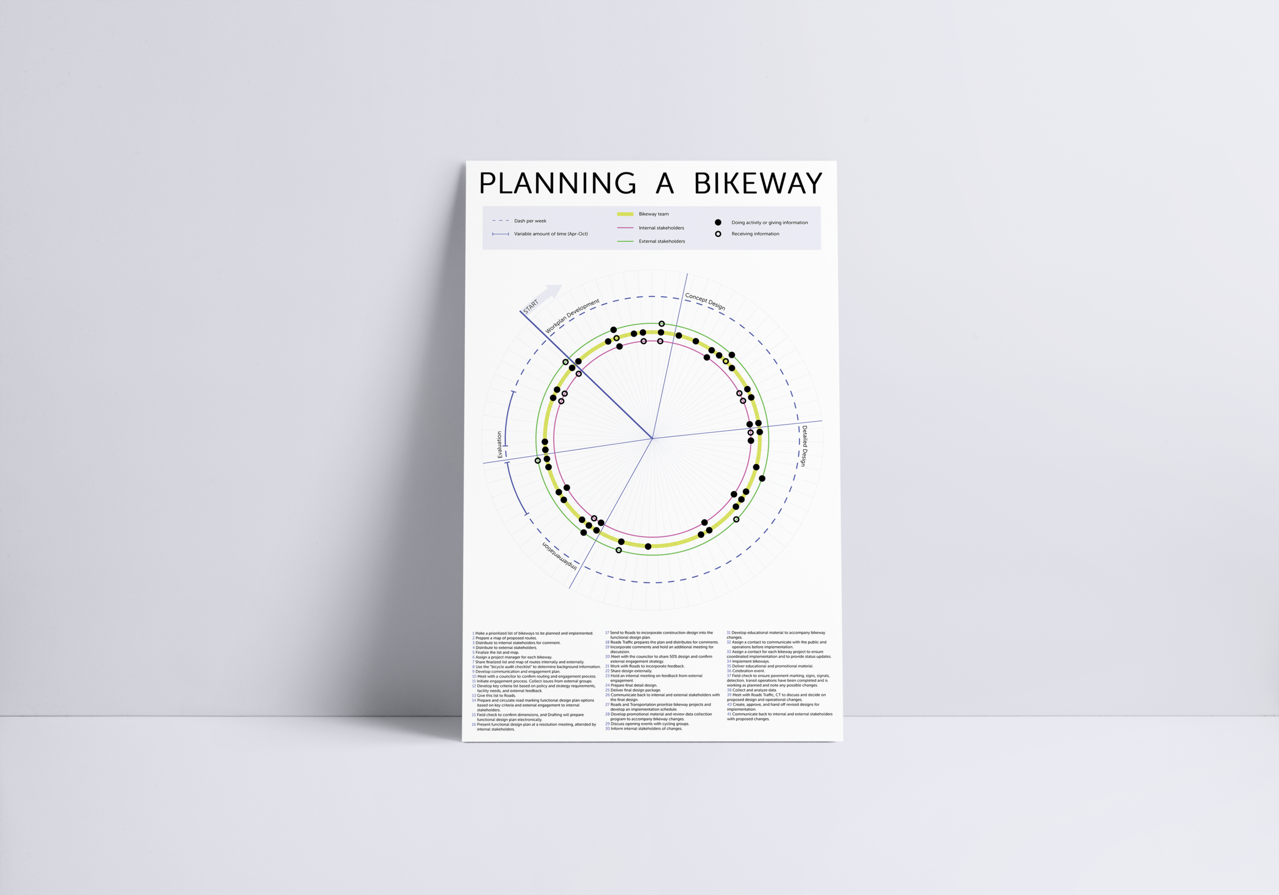PlanningABikeway_SystemMap_MockUp_GreyBackground_Full.png