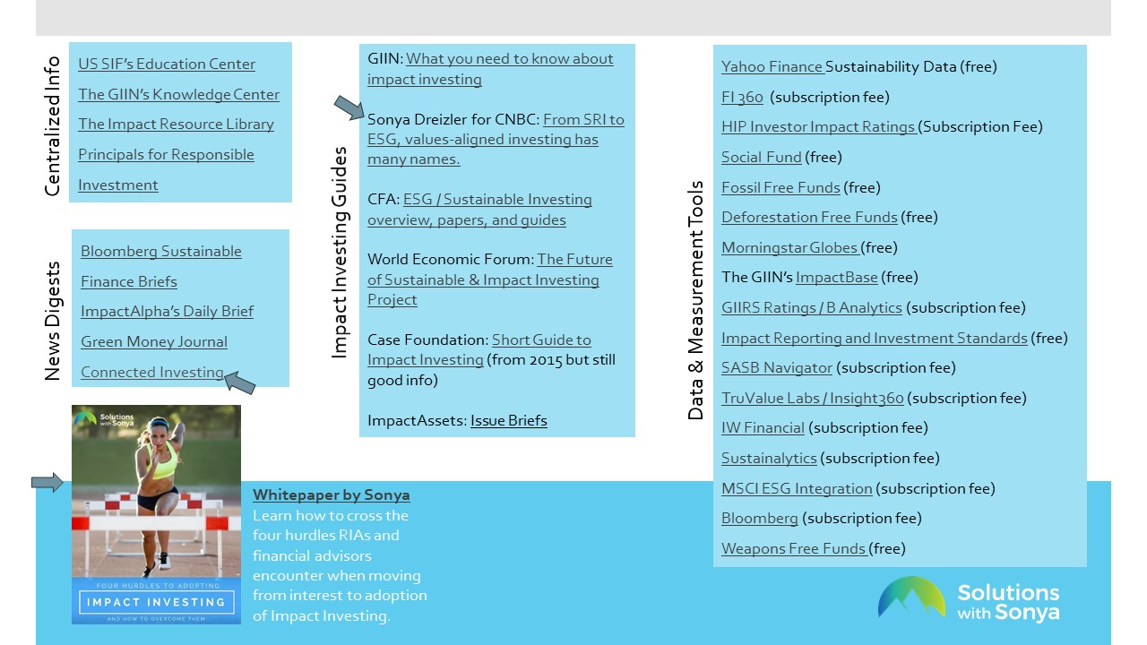 ESG^J SRI^J Impact Investing Resources List from Solutions With Sonya. Last updated April 2019^.jpg