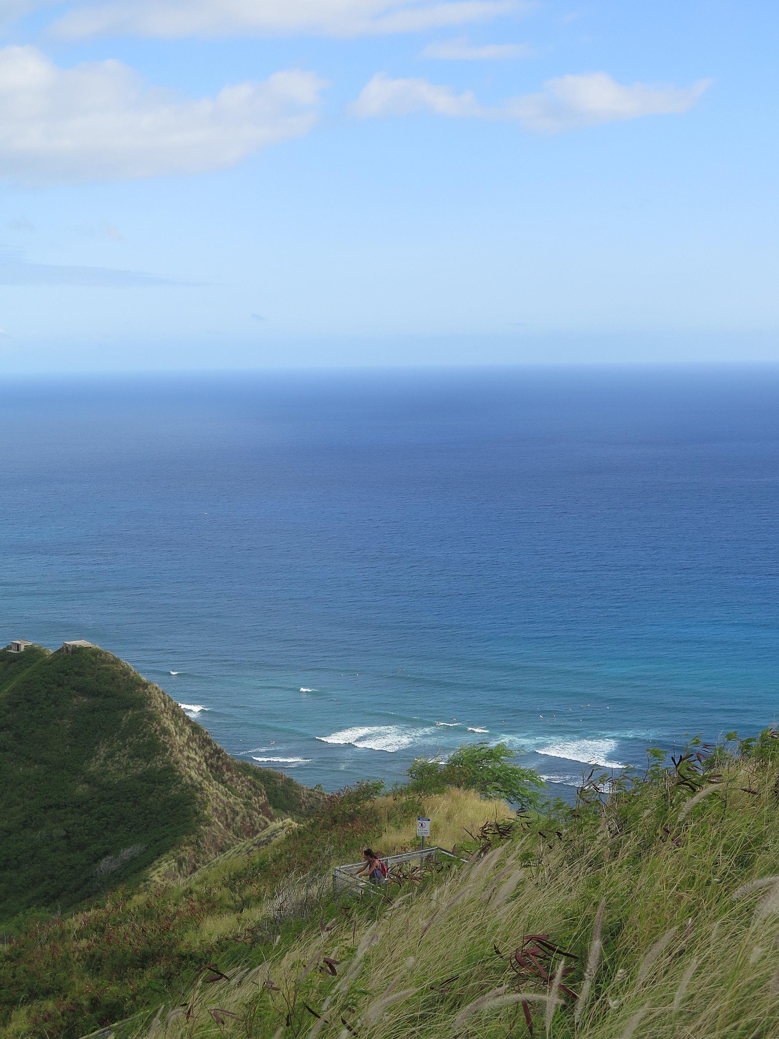 Copy of HAWAII