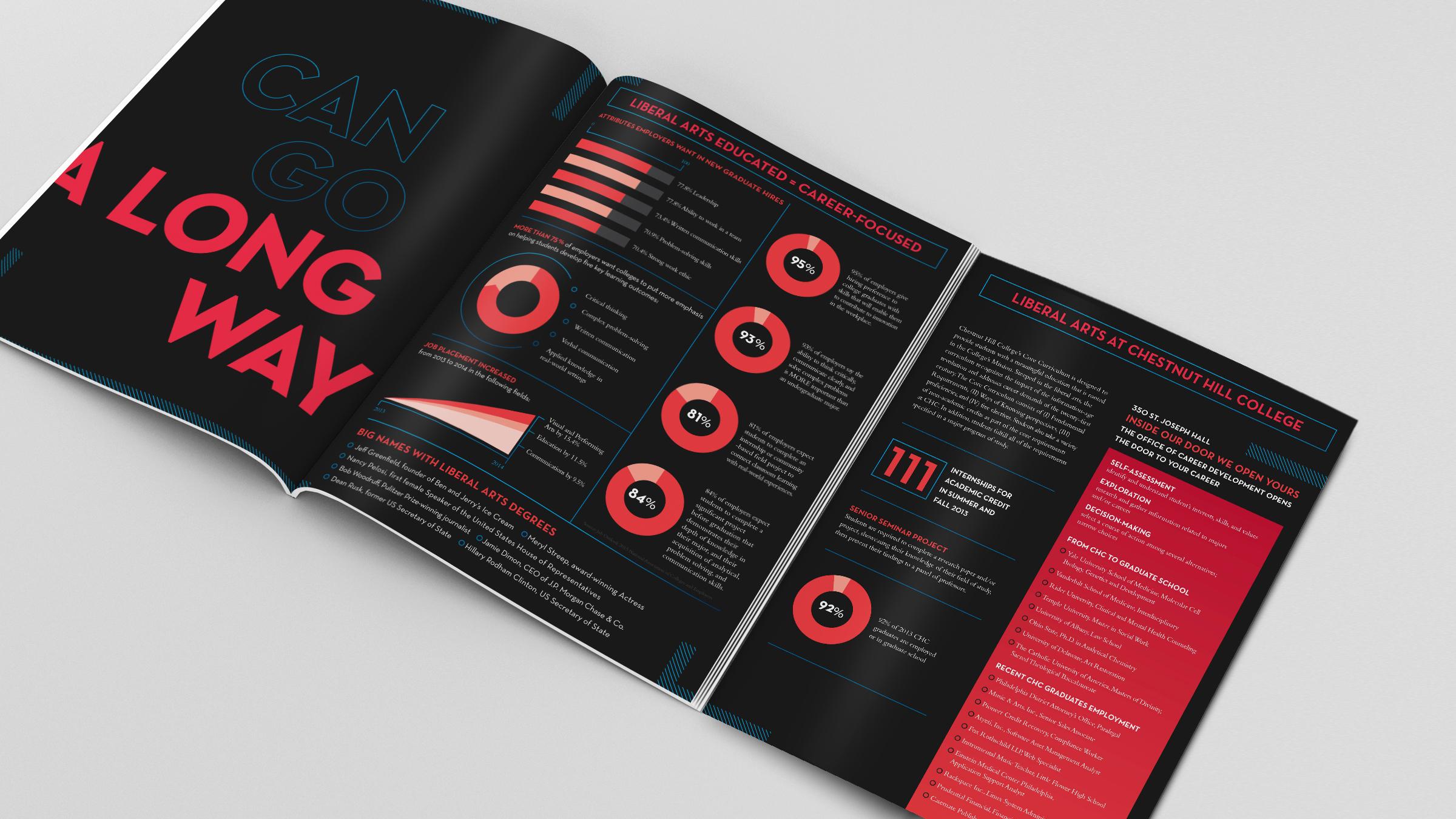 Infographic_Mock_Up.jpg