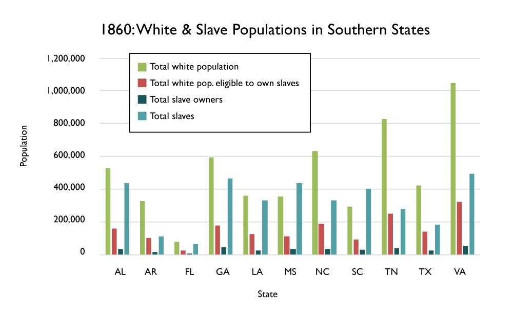 1860-Populations.jpg