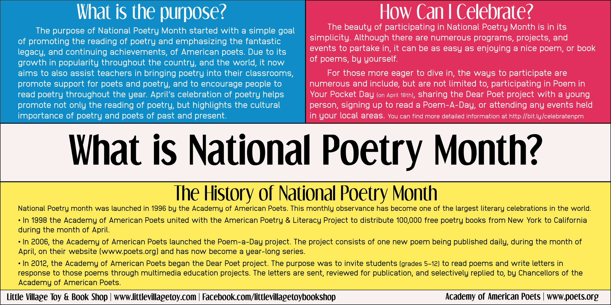 What is National Poetry Month FINAL.png