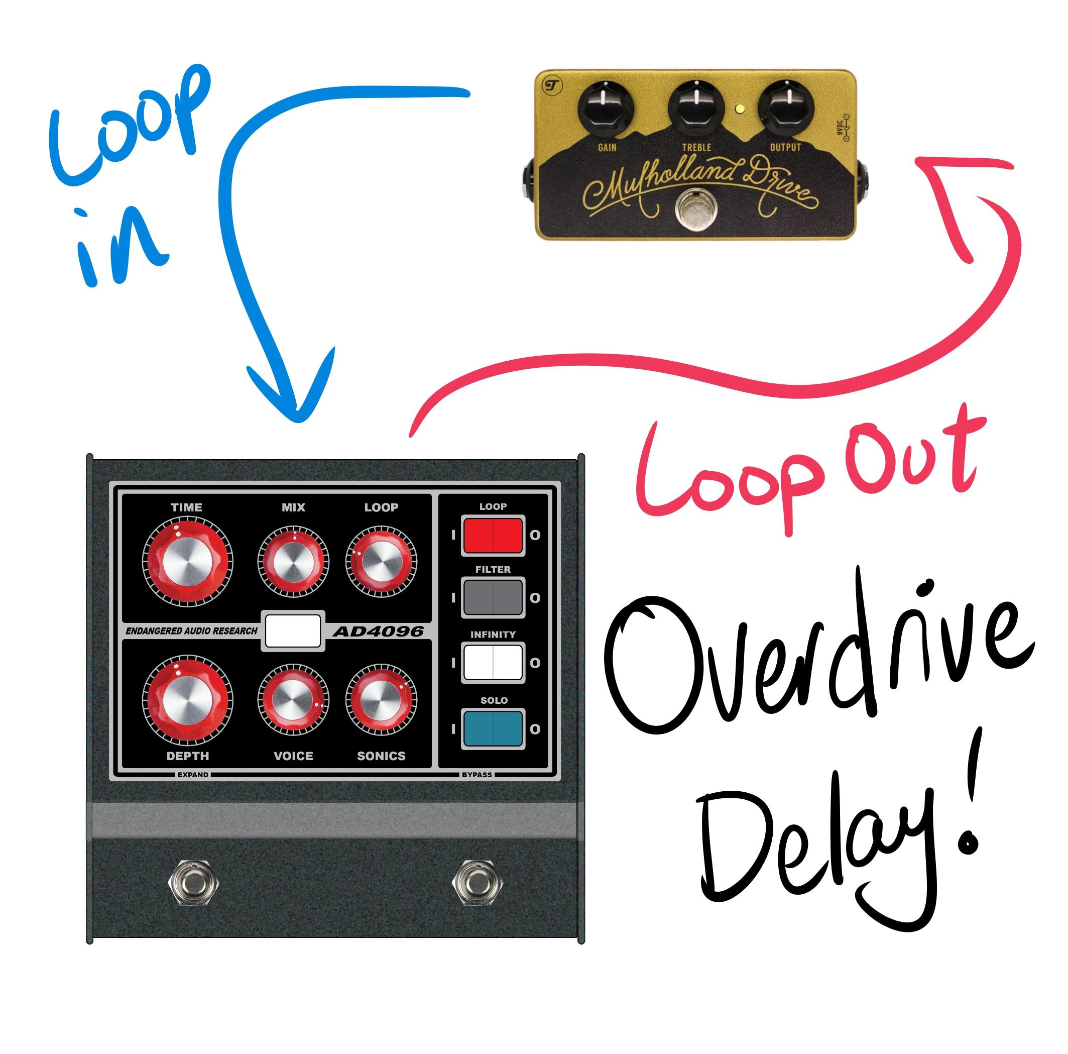 overdrive delay.jpg