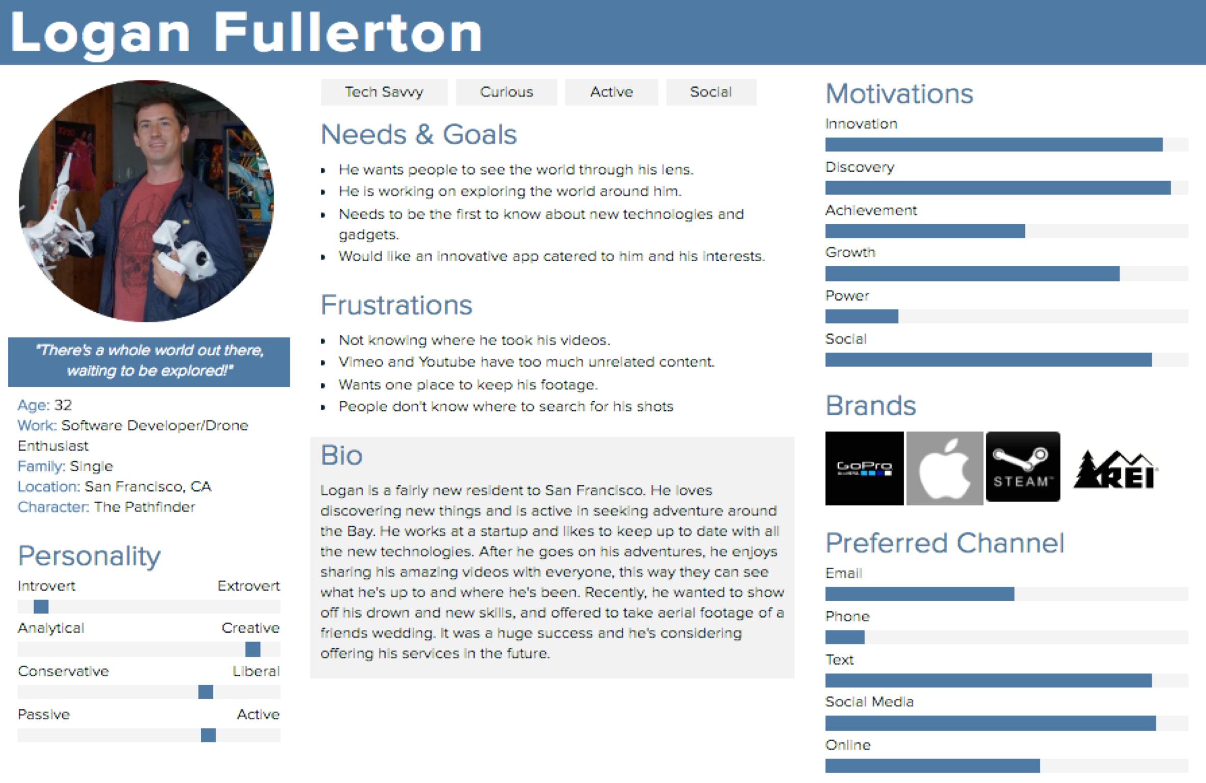 Logan Fullerton Persona.png