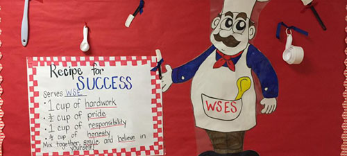 A bulletin board at Thornwell School for the Arts instructs students on being successful