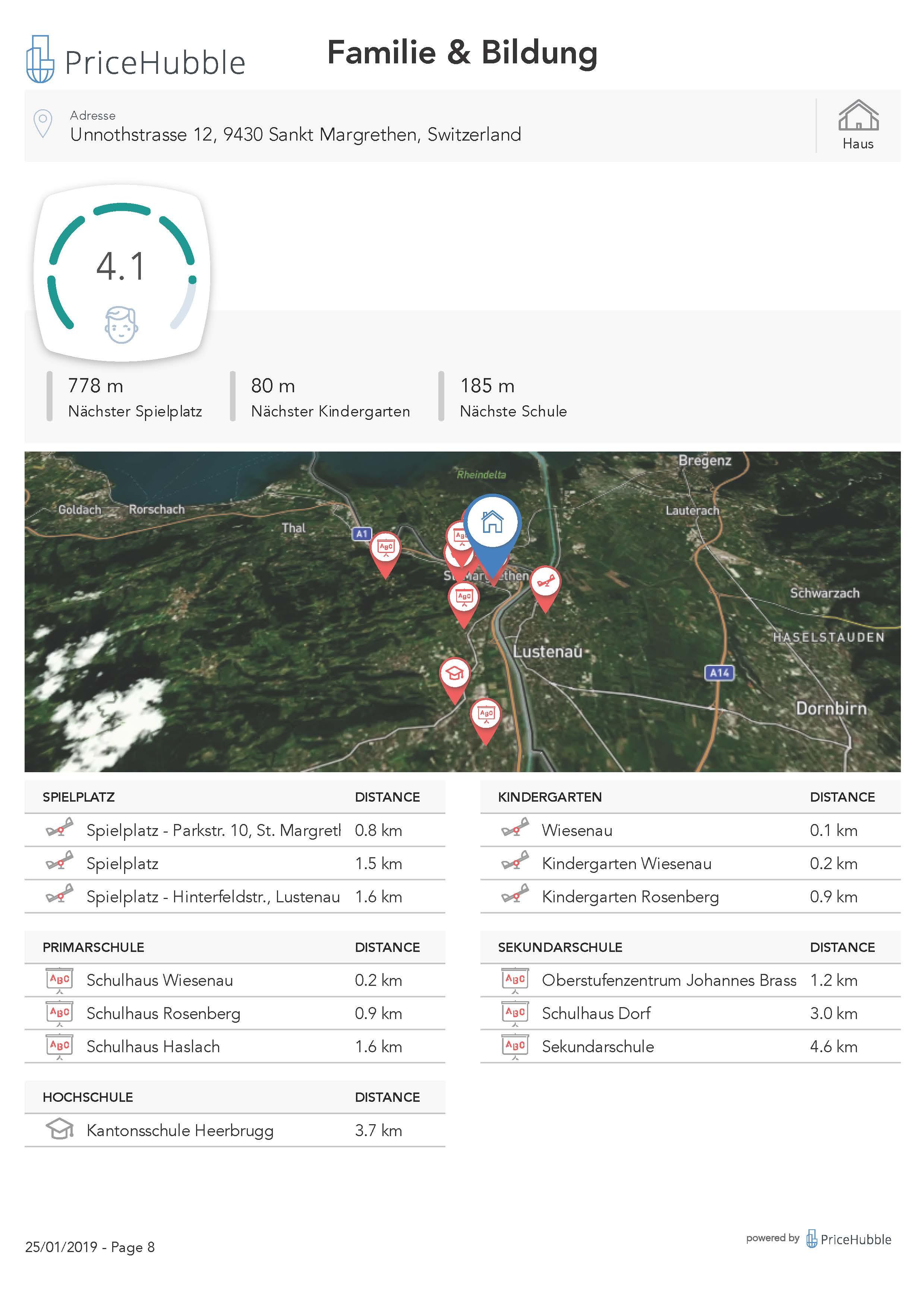 PriceHubble_Valuation_Report_House_Unnothstrasse_12_Sankt-Margrethen_2019-01-25-3_Seite_08.jpg