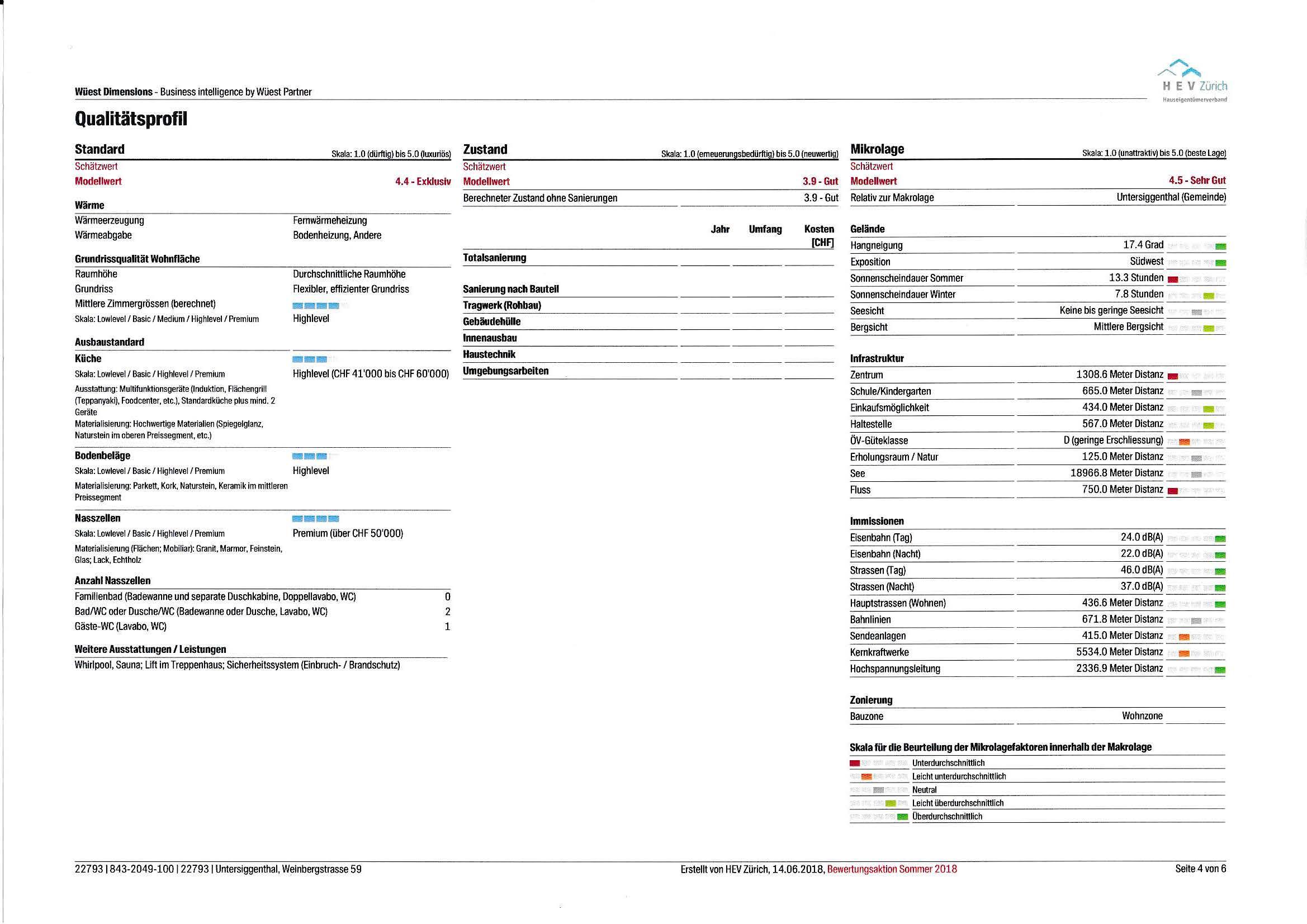 Schätzung_HEV_Seite_4.jpg