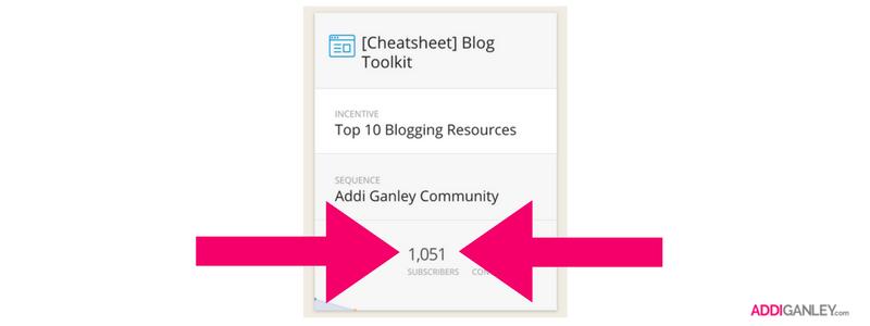 blogging-toolkit