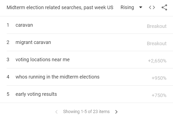 Immigration Law Caravan Trending
