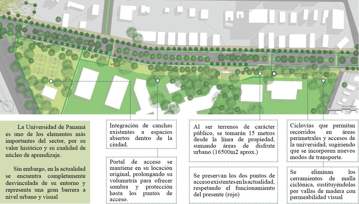 Intervención Universidad de Panamá