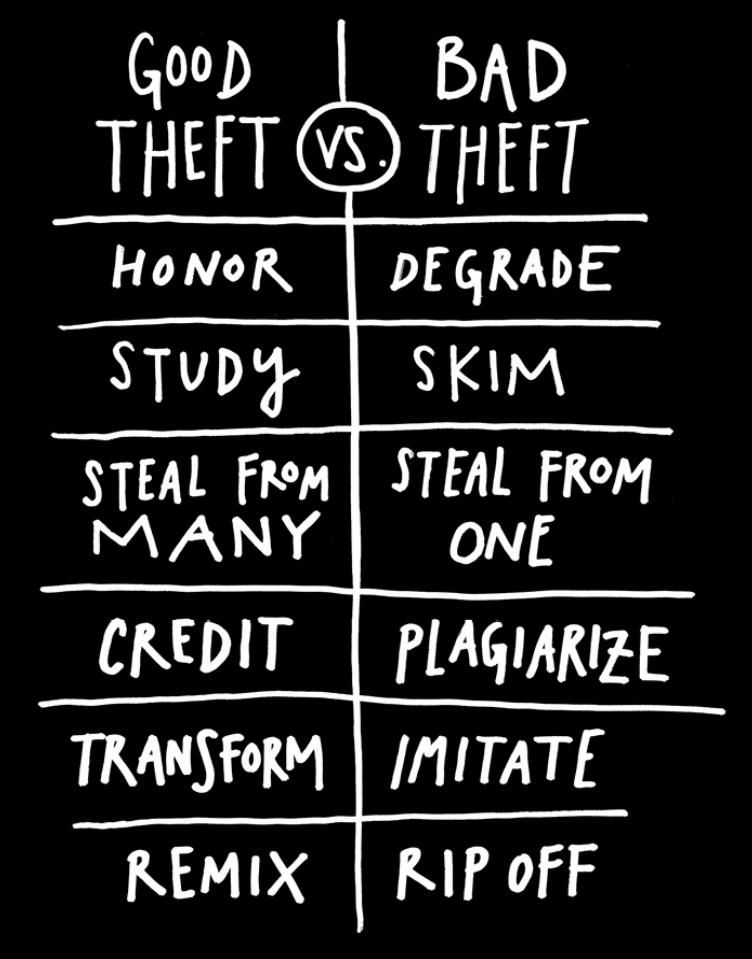 Kleon, A. Steal Like An Artist (2012)