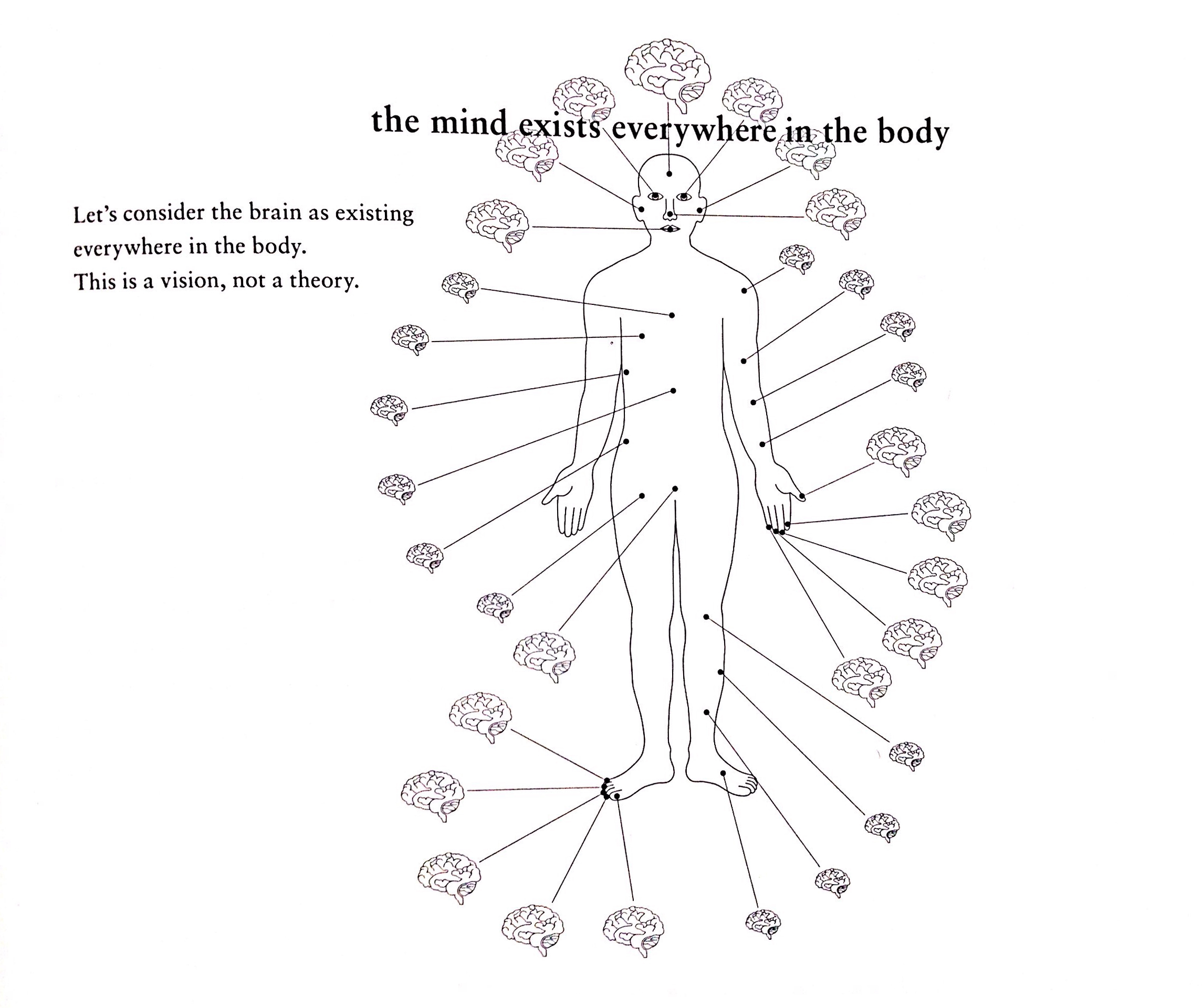 The mind and the body.Hara, K.Designing Design. P. 157. (2015)