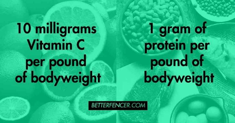 10 milligrams Vitamin C per pound of bodyweight | 1 gram of protein per pound of bodyweight
