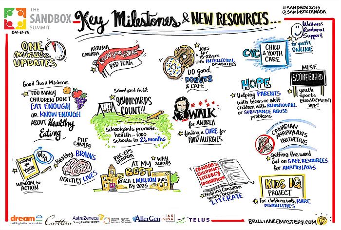 key-milestones resized.png