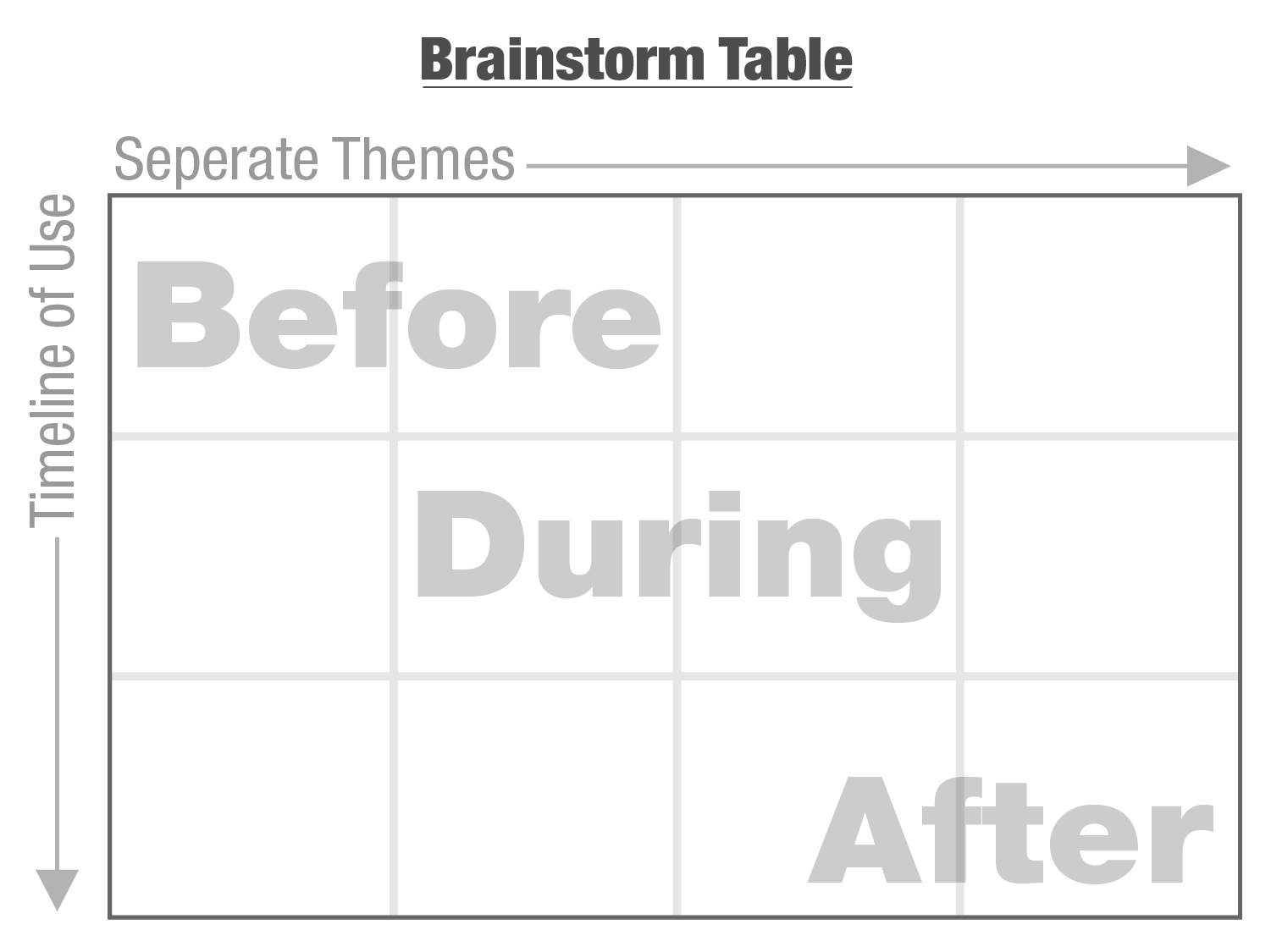 Brainstorm_Table.png