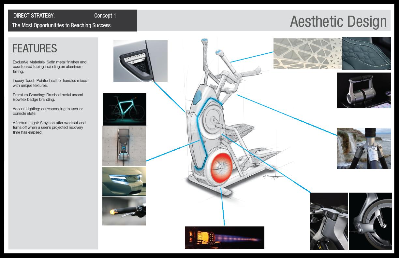 Concept 1: Aesthetic Design