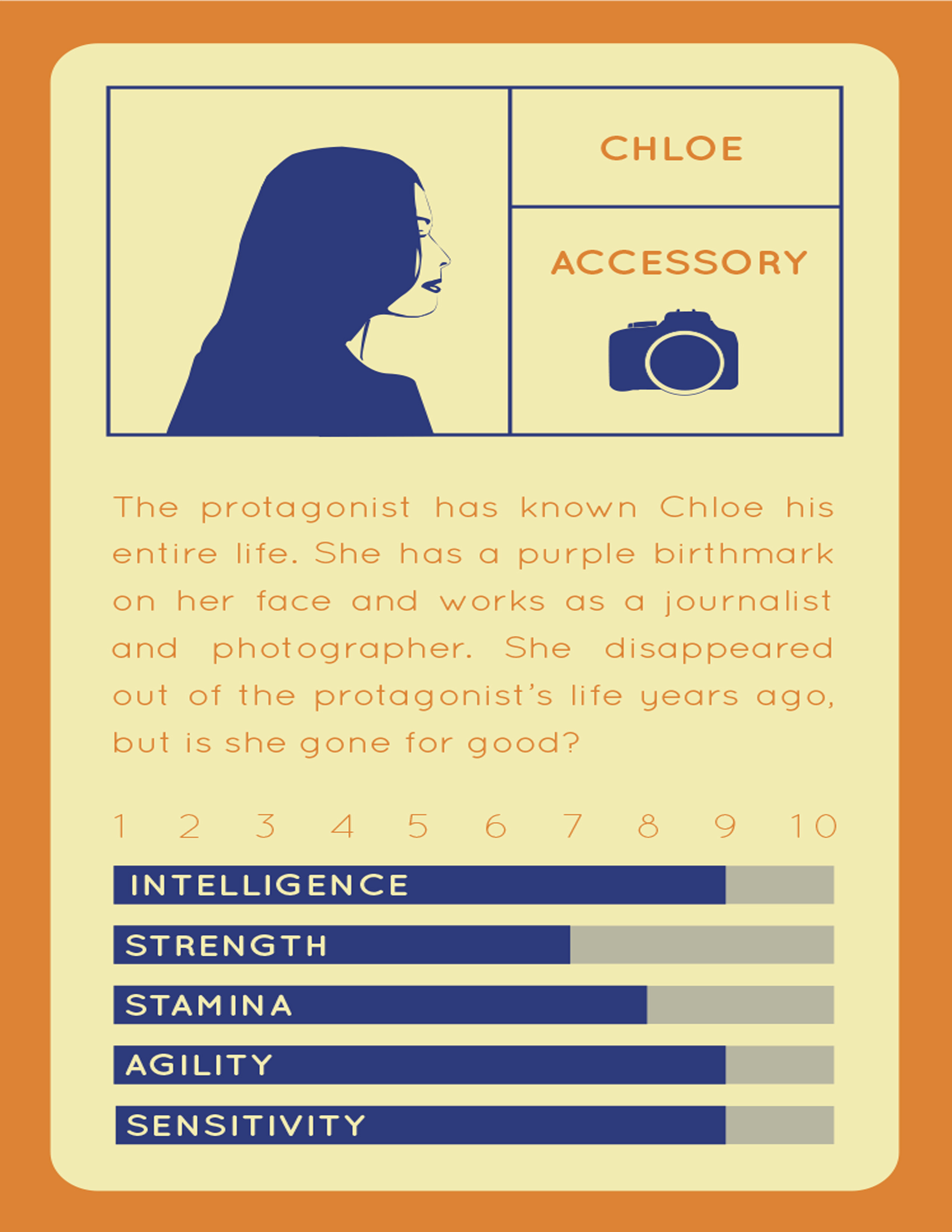 chloe-card.jpg