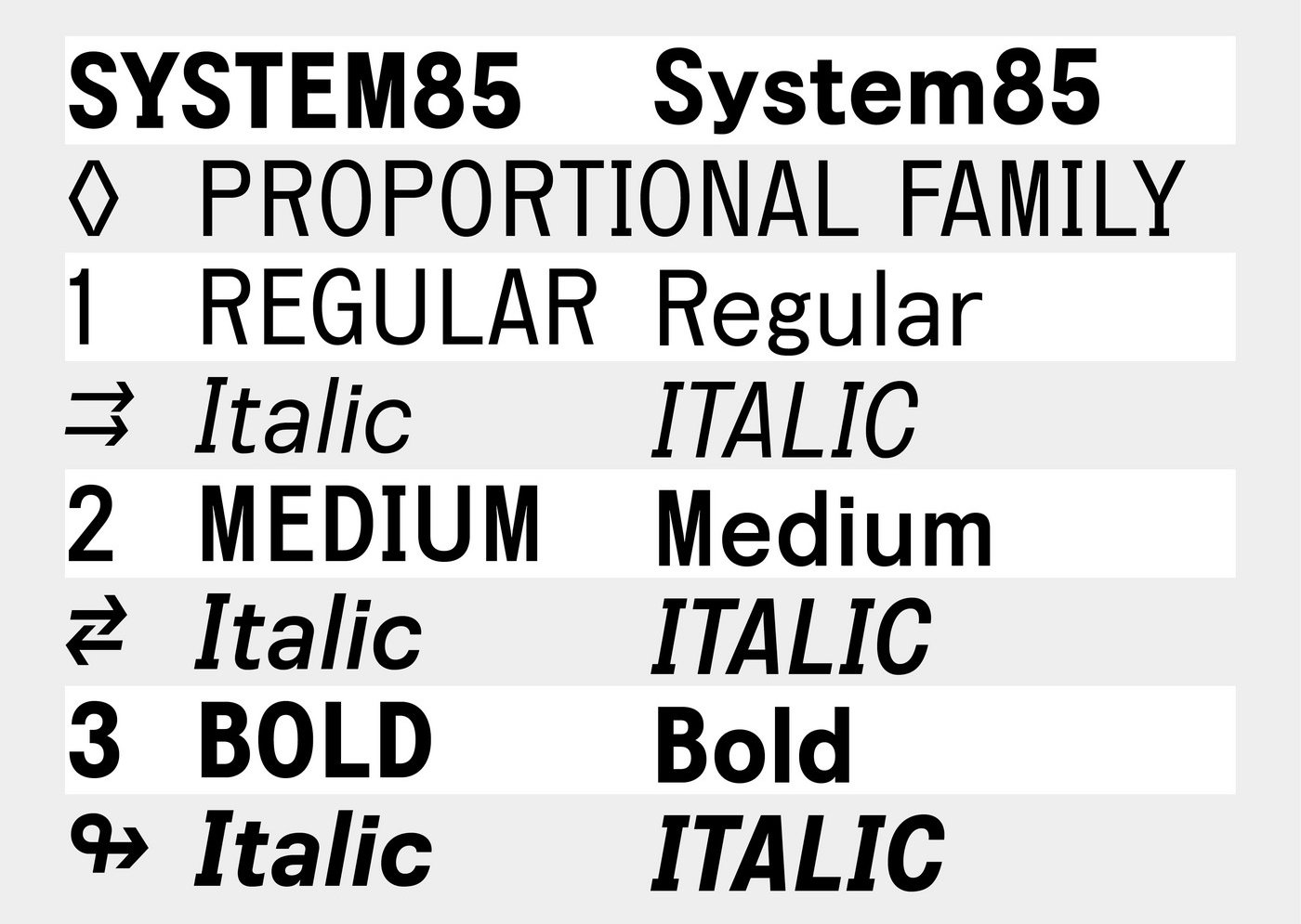 System 85 by Colophon Foundry