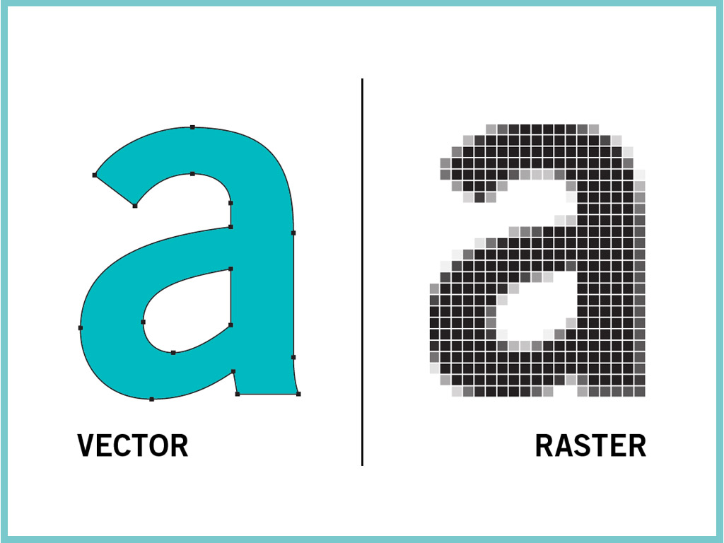 Adapted from  Arne Ratermanis . This illustration cleverly shows the difference between a crisp, non-pixel-based vector graphic, which you can blow up to infinity without losing crispness, and a pixel-based raster graphic, which holds form at about the size you build it. For icons, always design vectors and save about 4 times bigger than you need as pngs.