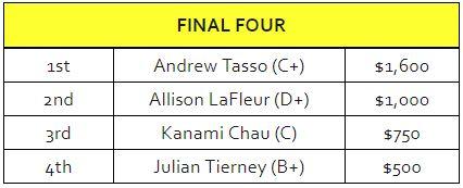 Final 4 Payouts.JPG