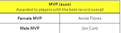 Male & Female MVP.JPG