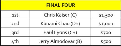 Final Four Payouts.JPG