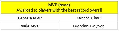 MVPs.JPG