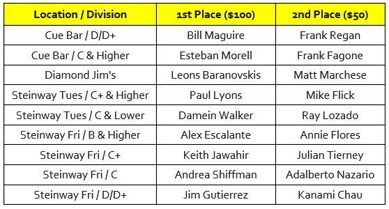 Individual League Winners.JPG