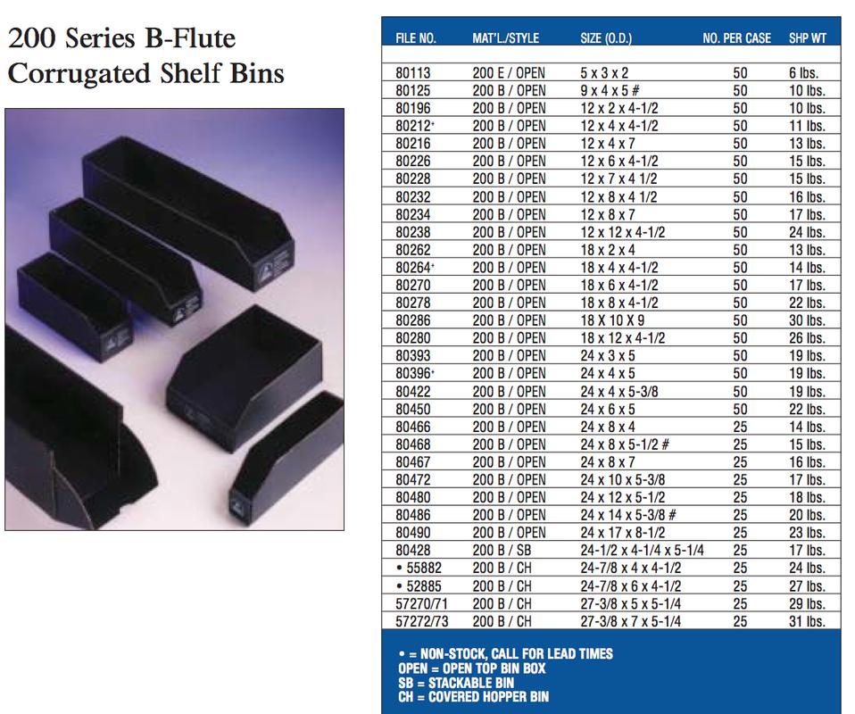 Black Conductive ESD Shelf Bins Bin Boxes