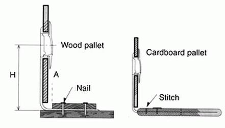 Pallet clip usage