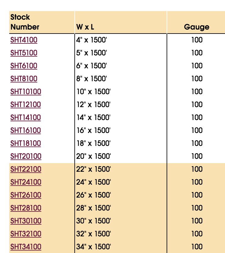 Shrink tubing width opening sizes