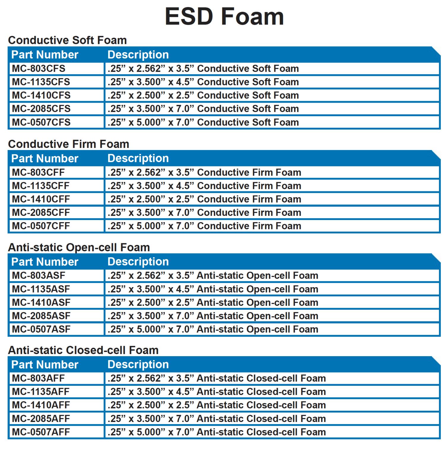 ESD FOAM   Pink anti-static and black conductive foam