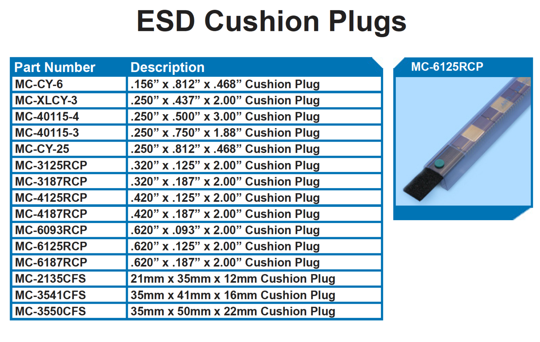 ESD CUSHION PLUGS   Foam cushion plugs for tubes to hold sensitive electronics