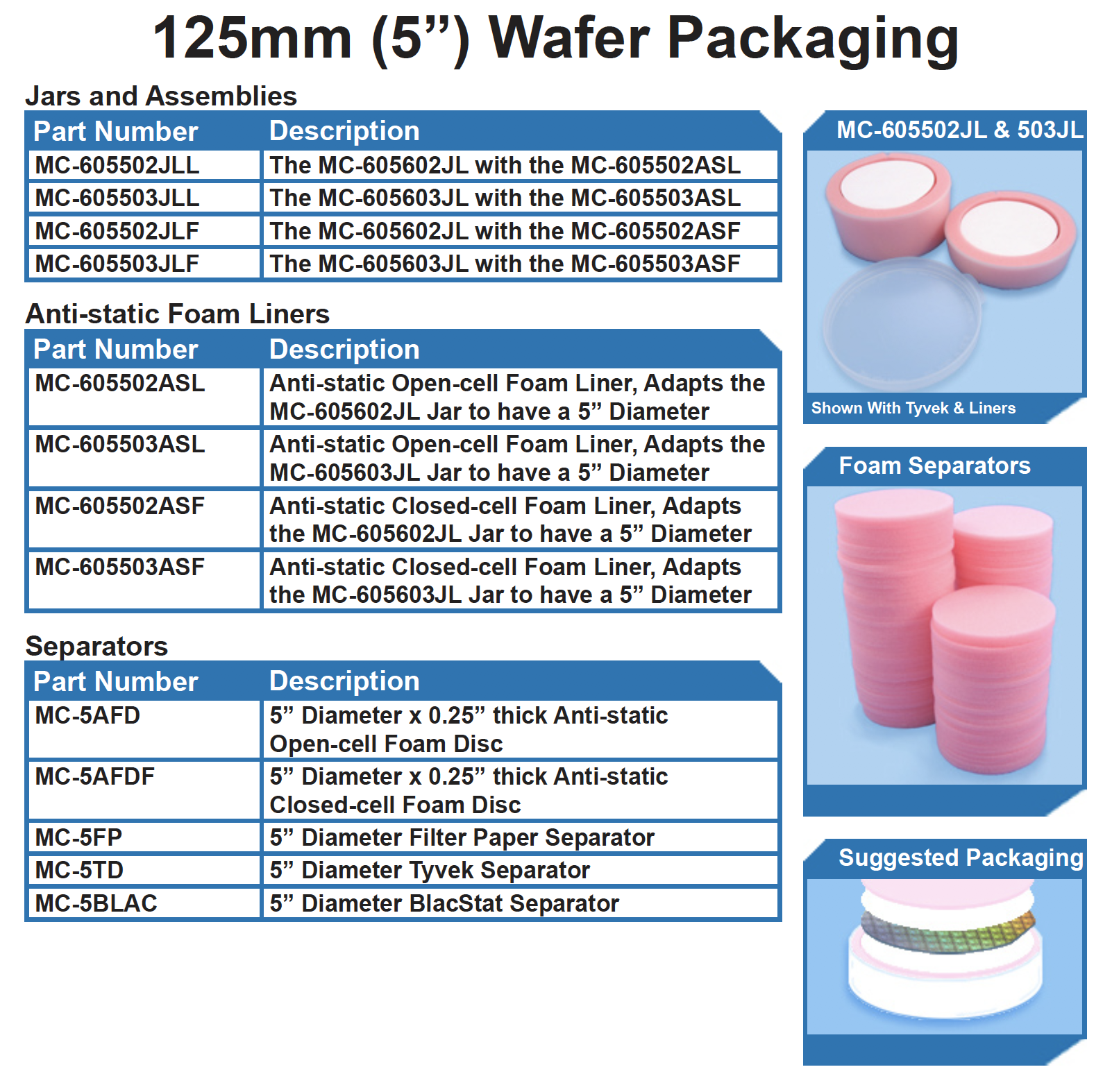 """125mm 5"""" inch wafer-level packaging with antistatic foam liner and and paper spearators"""
