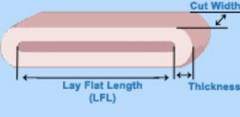 How to measure pink antistatic rubberbands