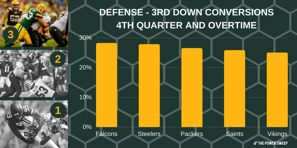 Defense-3rd-down.png