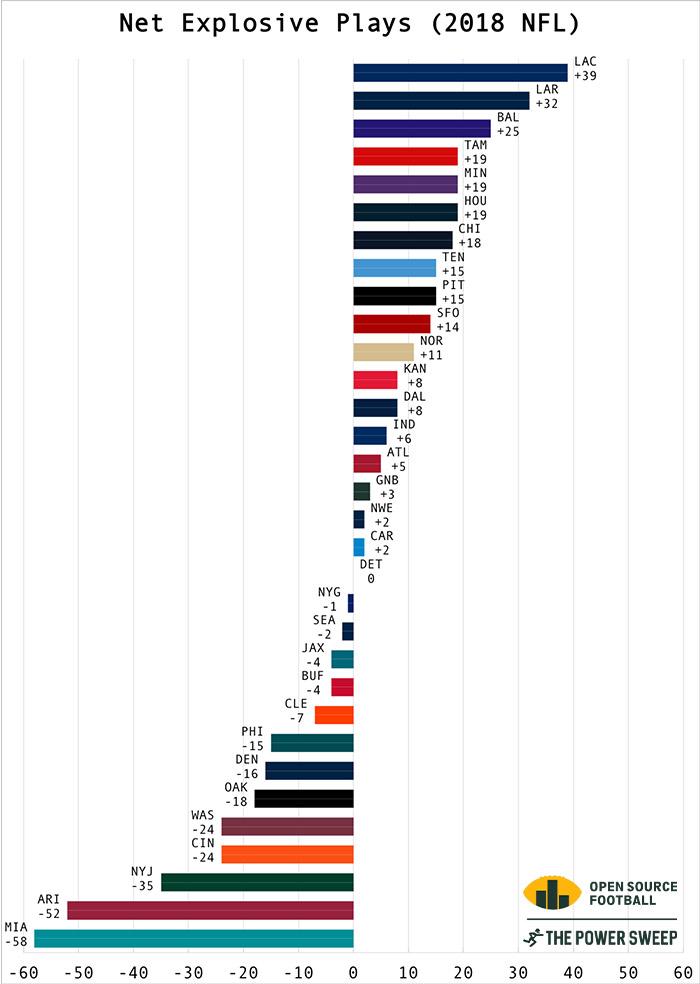 18 - NETXP - All NFL.jpg